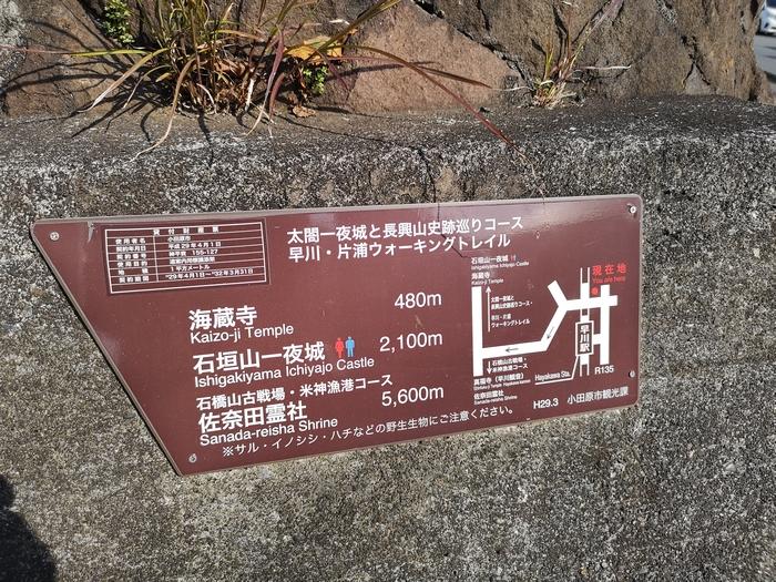 「太閤一夜城と長興山史跡巡りコース」の案内板