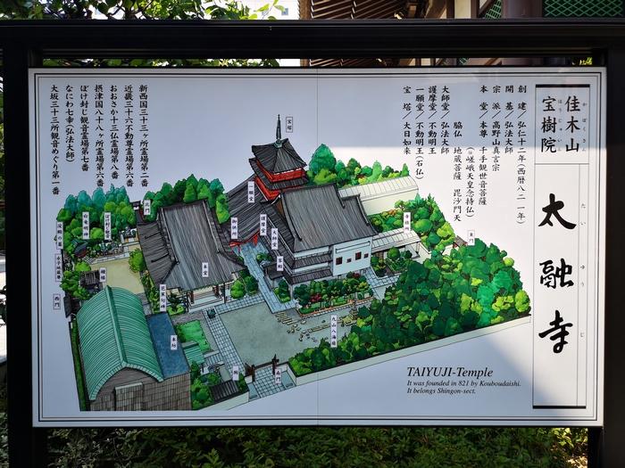 太融寺境内案内図